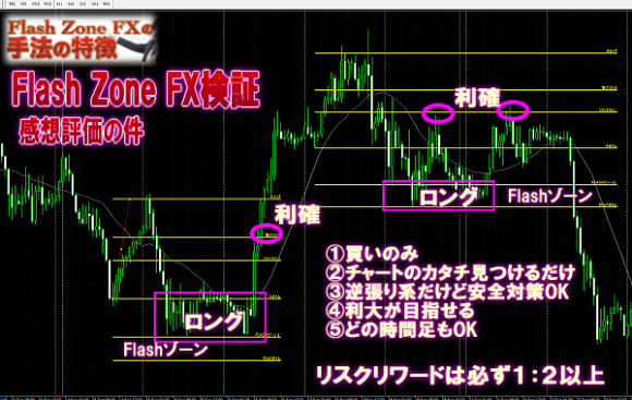 fxash-zone-fx-kenshou