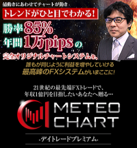 meteo-chart-buchujp-suishou200